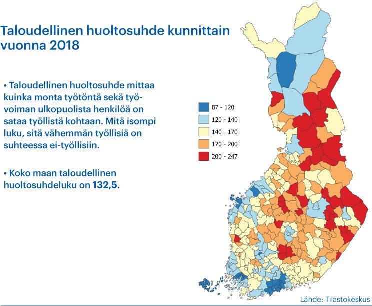 Kaavio esittää taloudellista huoltosuhdetta kunnittain vuonna 2018. Lähde Tilastokeskus.